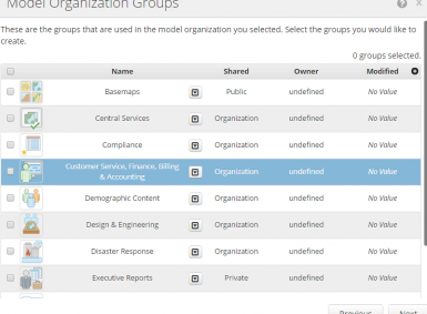 Create Model Organization Groups using Admin Tools