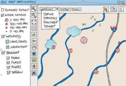 Elements of a web GIS application